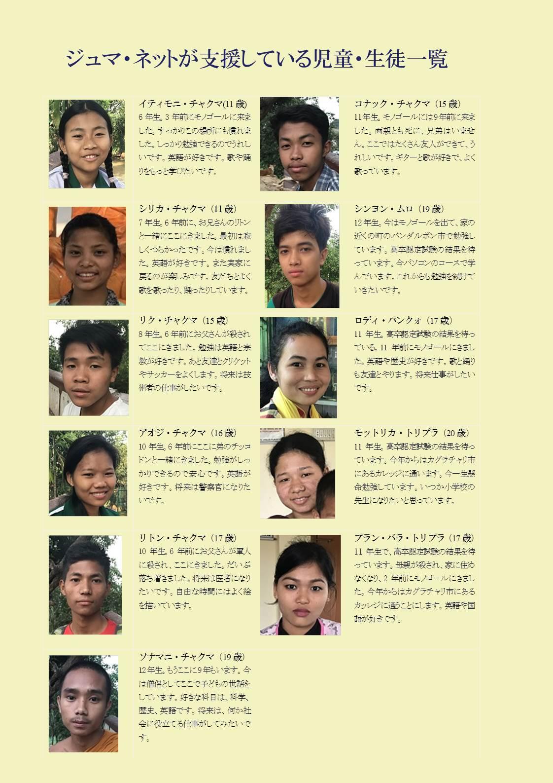 支援児童一覧画像.jpg